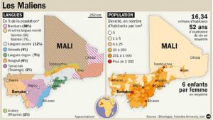 Ilustración 3: Mapas de la distribución de la población(derecha) y de las distintas lenguas (izquierda). Fuente: Ethnologue, Columbia University, Ined. WikimediaCommons.